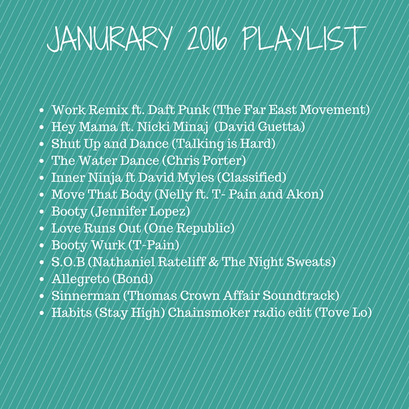 Fit Disney Mom, Running Playlist, New Year, Music, Workout Music