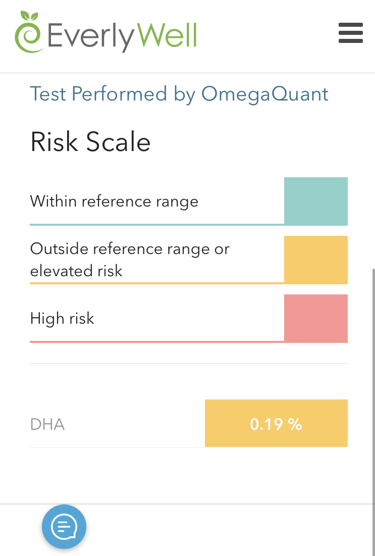 DHA Testing, At Home DHA Testing, EverlyWell Review, At home DHA test kit